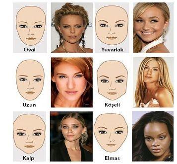 Kafa Yapısına Göre Saç Modelleri